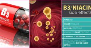 vitamin b3 side-effect