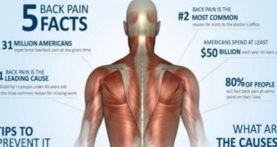 10 drug-less therapies touted to treat low back pain